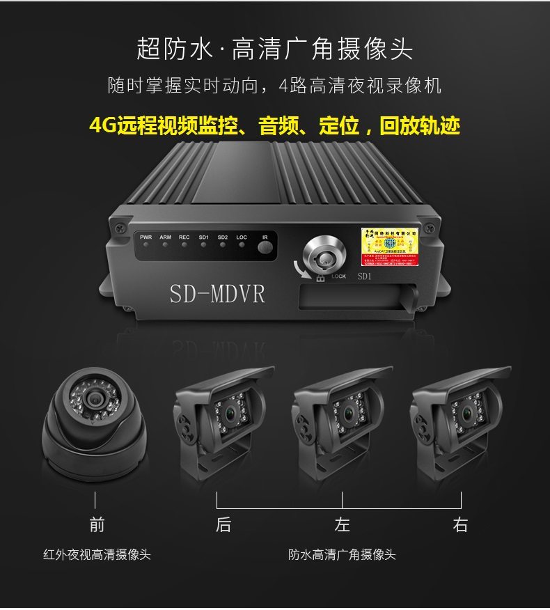 4G远程视频传输竞博竞猜行车记录仪