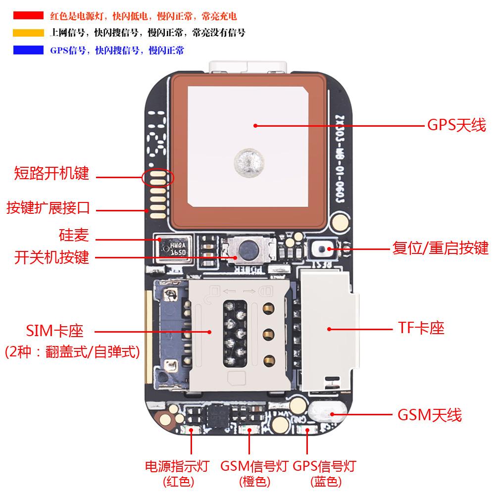 量身定制gps芯片